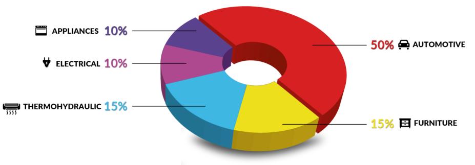 Grafico ENG